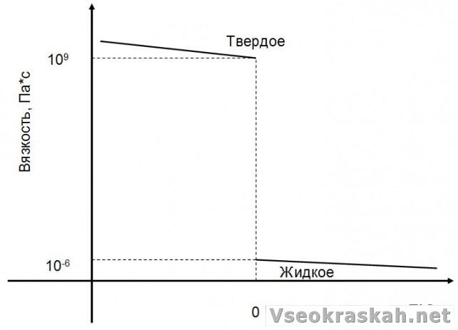 temperaturnye-aspekty-2