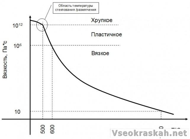 temperaturnye-aspekty-3