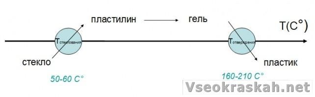 temperaturnye-aspekty-4