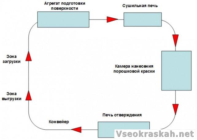 temperaturnye-aspekty-5