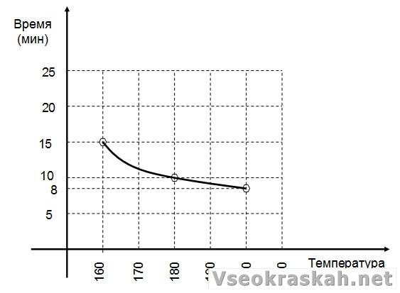 temperaturnye-aspekty