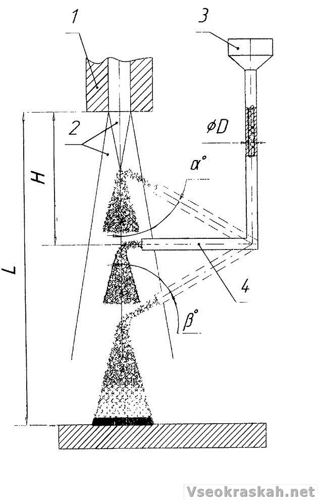 нанесение краски патент 1