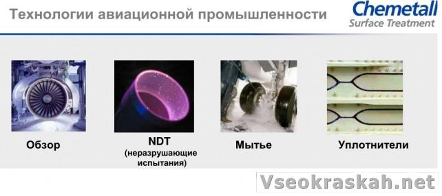 chemetall для авиационной промышленности
